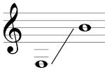 Registre chalumeau de la clarinette