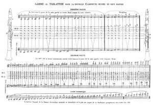 Tablature de 1821 pour la clarinette à 13 clés de Müller