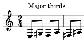 Intervals based on the chromatic scale