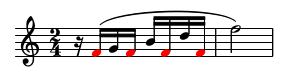 methode-0305