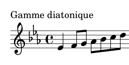 Image gammes clarinette