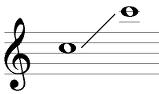 Registre clairon de la clarinette