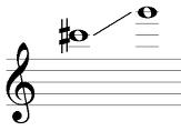Les premières notes du suraigu de la clarinette, basées sur les 3èmes partiels