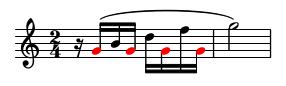 methode-0304
